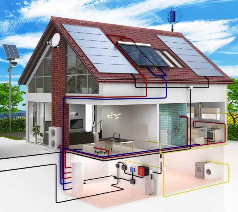 hoe-werken-zonnepanelen